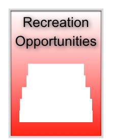 Recreation Opportunities
